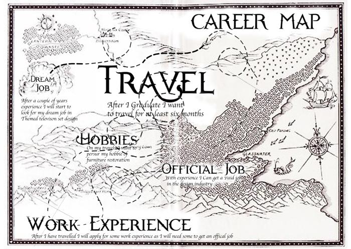 Peta Karir DuniaPerminyakan